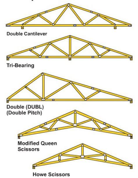 unique shed roof plans 10 shed roof truss design roof truss design smalltowndjs com