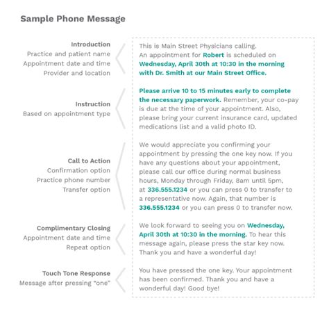 How To Construct Patient Appointment Reminders Phonetree Phone Script Template