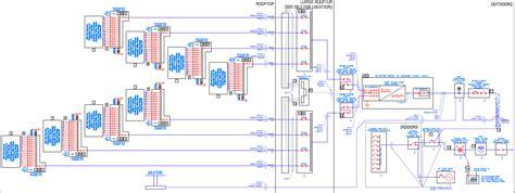layout gardu induk solar one line diagram