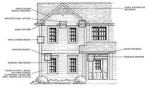 bedroom home plans house house plan programs with exterior elevations free online image house