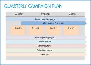 quarterly sales plan template how to overcome 3 common barriers to marketing automation