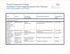 implementation project plan template 15 project implementation plan template pay stub template