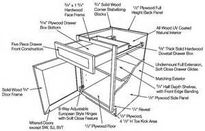 kitchen cabinet construction details shop online for kitchens cabinets showroom fort myers florida free shipping
