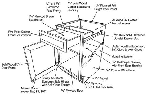 Kitchen Cabinets Details 28 Cabinets Details Cabinet Construction Premium Cabinets And Granite Hardline Corporation
