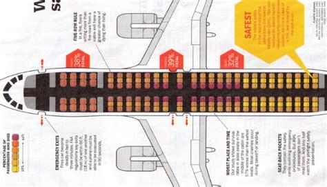 safest seats on a plane where s the safest place to sit on a plane linkedin