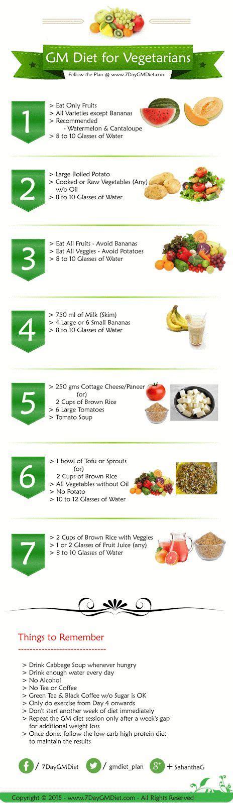 Detox Diet Pilates Plan by 25 Best Ideas About 7 Day Diet Plan On 7 Day