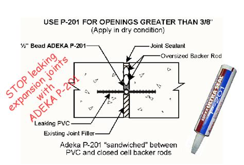 Best Type Of Caulk To Use When Installing A Faucet by P 201 Expansion Joint