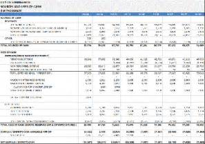 financial forecasting template pro forma financial forecast template