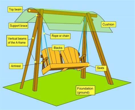 how to build an a frame swing set pdf plans how to build a swing set download mission arts