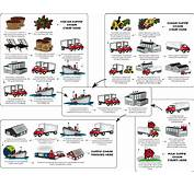 58 Awesome Coffee Supply Chain Flow Chart  Flowchart