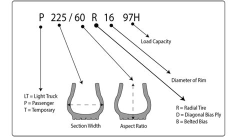 tire size explanation tire sizing speed rating charts description rating