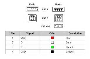 klawiatura usb oznaczenie kabli elektroda pl
