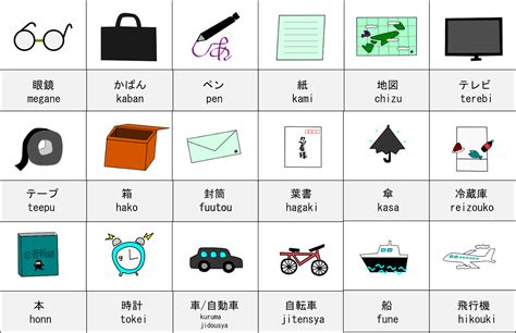 basic japanese learn to speak japanese in 10 easy lessons fully revised expanded with mp3 audio japanese dictionary books learn japanese hiragananinja android apps on play
