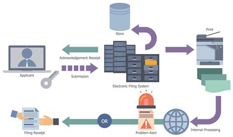 workflow management application new application workflow this diagram was created in