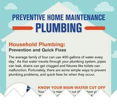 Homeowners Insurance Plumbing by Homeowner Tips On Infographic Home Insurance
