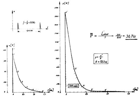 figure 4 trap diagram investigation of a method for comparing the efficiency of