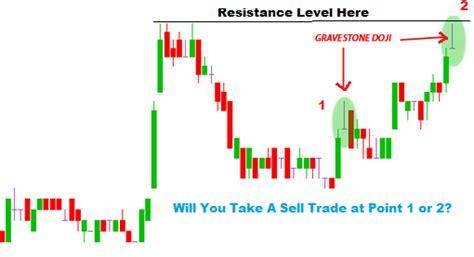 candlestick pattern gravestone doji gravestone doji reversal candlestick trading tip