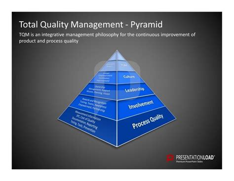 Total Quality Management Powerpoint Templates Tqm Is An Quality Powerpoint Templates
