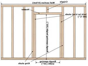 Framing Interior Doors Framing Door Creating A Opening For A Door Prehung Door Opening Framing For A Prehung