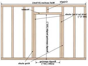 Framing Interior Doors Framing Door Creating A Opening For A Door Prehung Door Opening Framing For A Prehung