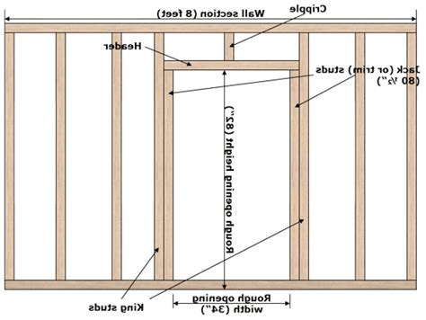 Framing A Garage Door Opening by Garage Door Framing Diagram Pilotproject Org
