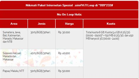 paket internet telkomsel murah kuota besar tips daftar paket internet simpati 10gb murah terbaru