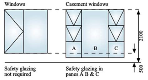 building regulations bathroom windows buildingregulations gardenrouteganda