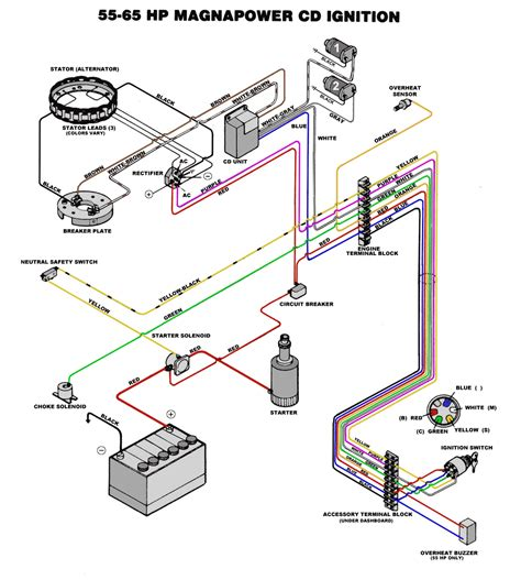 1976 johnson outboard ignition switch diagram wiring