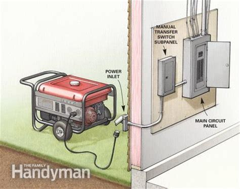power plugs portable electric generator safety tips
