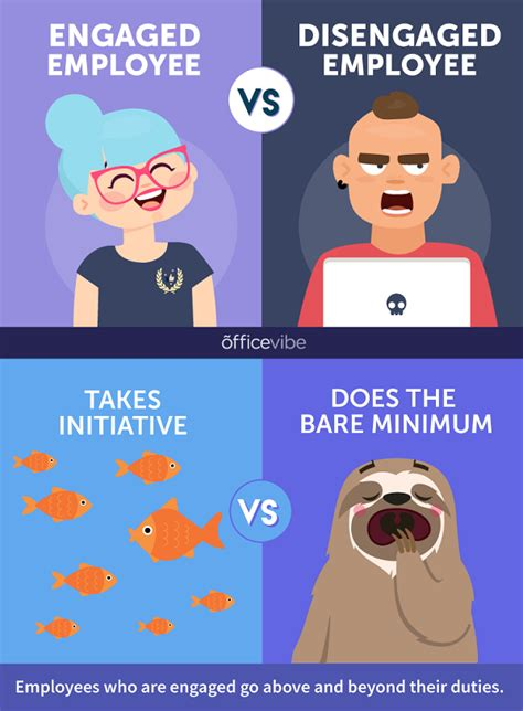 infographic  signs  engaged  disengaged employees