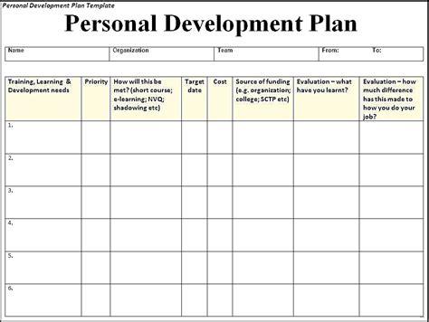 Personal Development Plan Template Templates Excel Formats Regarding Magnificent Gallery Studiootb Personal Plan Exle