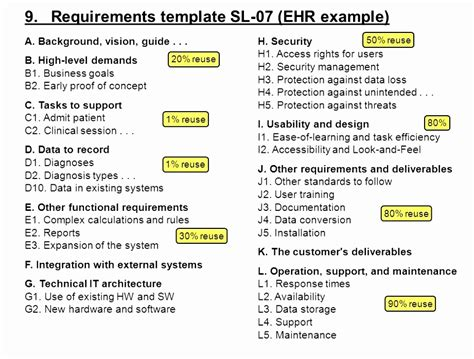 9 High Level Business Requirements Template Traip Templatesz234 High Level Business Template