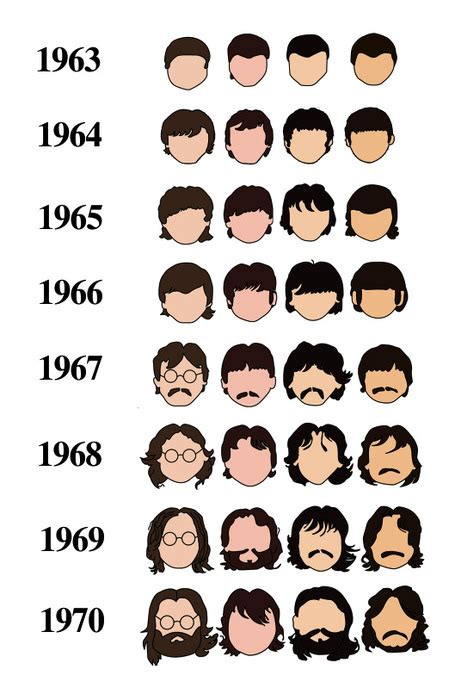 hairstyles throughout history crackade illustrated history of beatles hairstyles