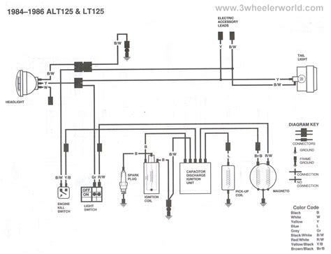 suzuki samurai wiring diagram pdf wiring diagram manual