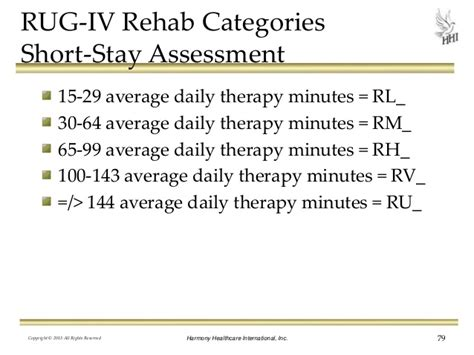 rehab rug levels medicare pps schedule managing early late and missed pps assessmen