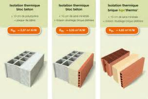 isolation thermique mur et cloison brique en terre cuite