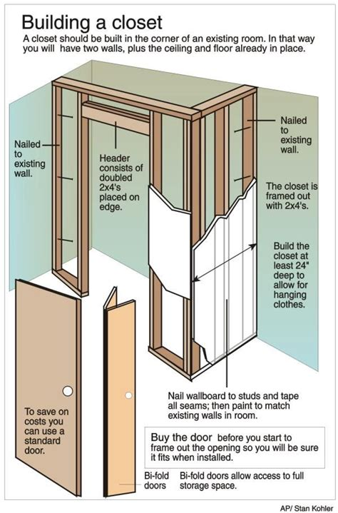building a closet to an existing room onthehouse