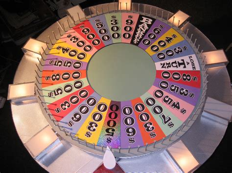 Play Wheel Of Fortune Online In Australia How To Make A Wheel Of Fortune On Powerpoint