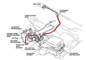 ford focus code p2009 autos post