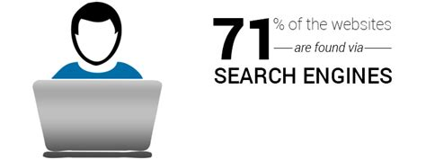 Seo Explanation 2 by Car Dealer Websites And Auto Dealer Websites By V12
