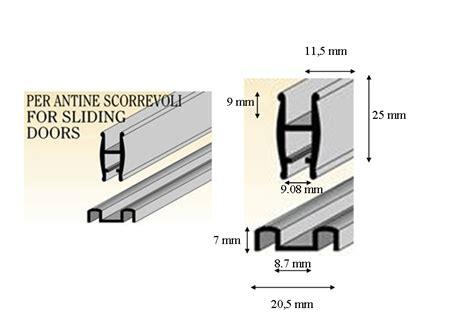 vendita porte scorrevoli on line profilo in alluminio per ante scorrevoli negozio