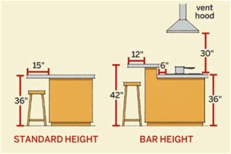 kitchen island space requirements unique kitchen islands time to build