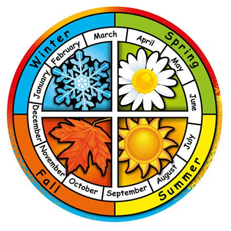 magnetic season wheel and thermometer izamo design