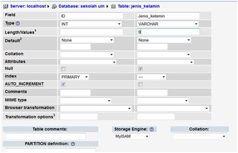 membuat database web sekolah membuat database sekolah dengan mysql quot blog budak kasep quot