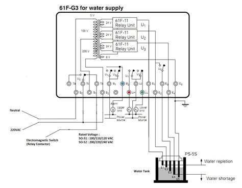 bullet boat wiring diagram free wiring diagrams