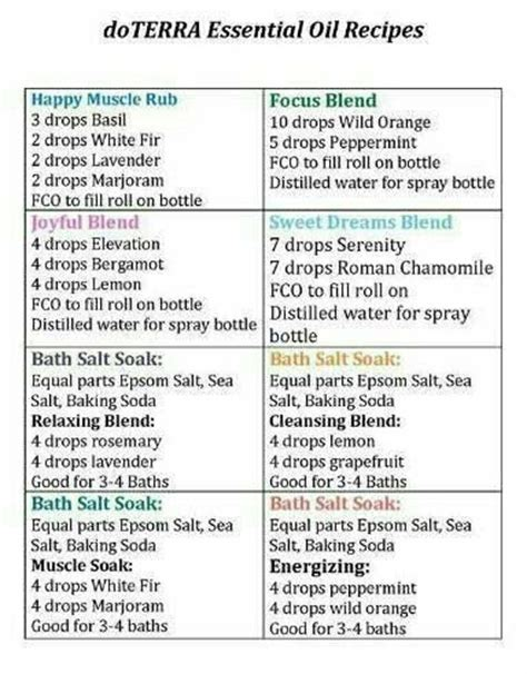 printable doterra recipes 20 best images about essential oil roller bottle recipe on