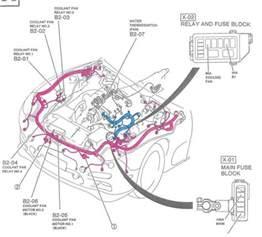 93 mustang wiring diagram get wiring diagram
