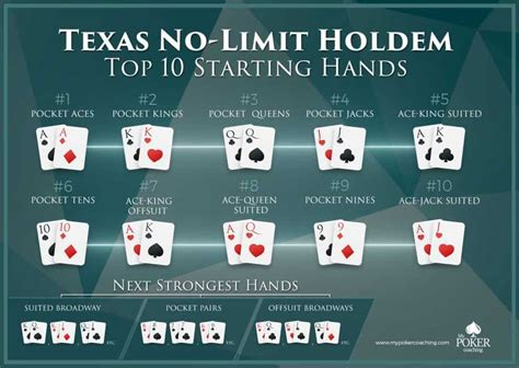 hands  poker texas scriptbaseeu