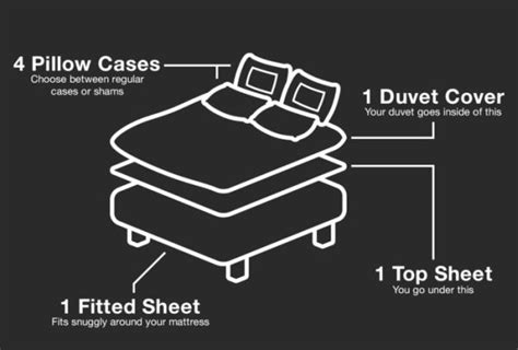 how to choose sheets the simplistic smart bedding solves your bed making woes