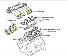 solved tell me how to change spark plugs in 2006 fixya